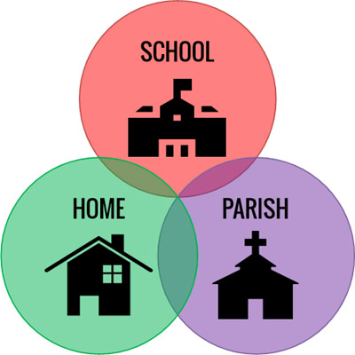 School Home Parish